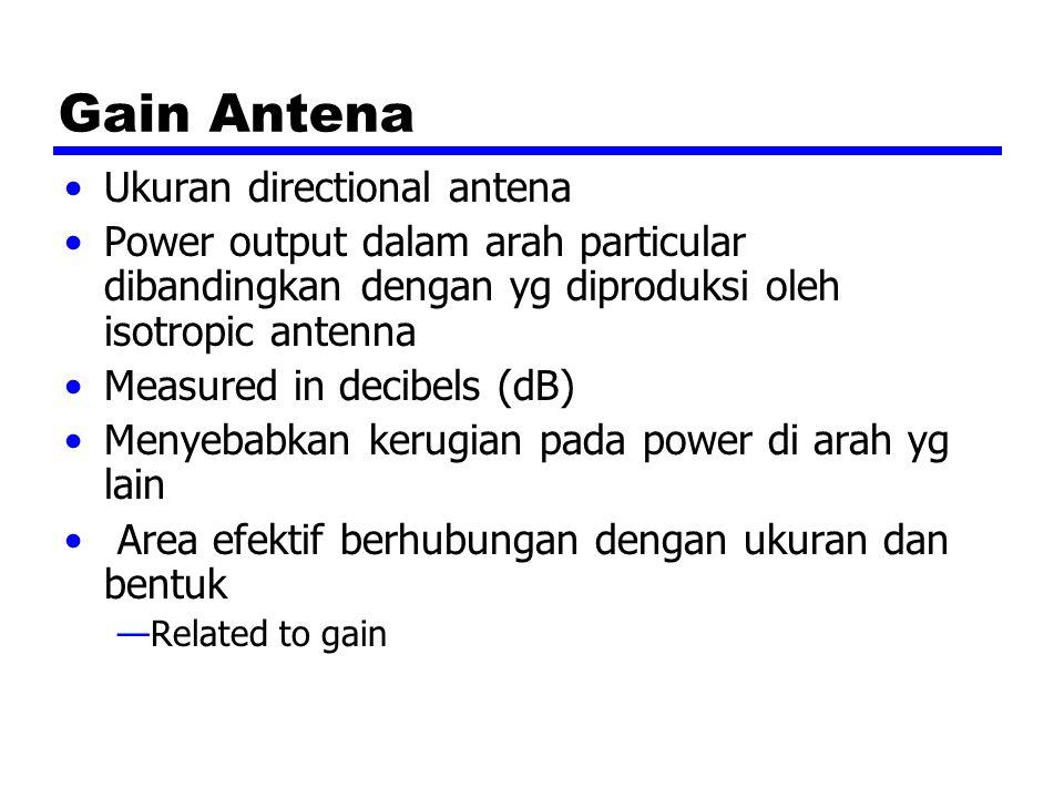 Gain Antena Ukuran directional antena Power output dalam arah particular dibandingkan dengan yg diproduksi oleh isotropic antenna Measured in decibels