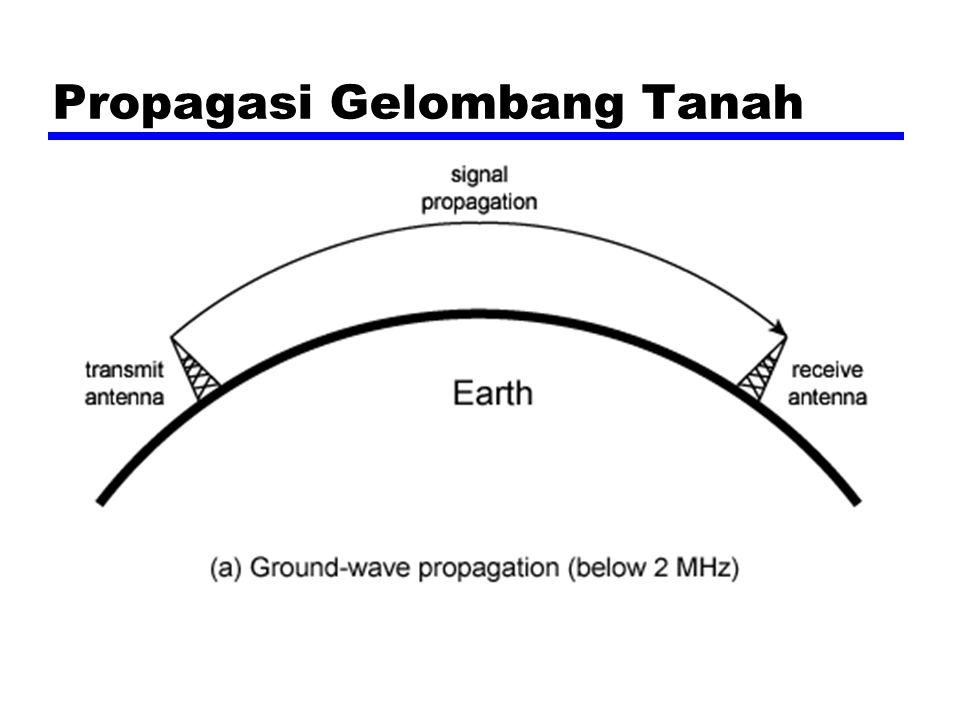 Propagasi Gelombang Tanah