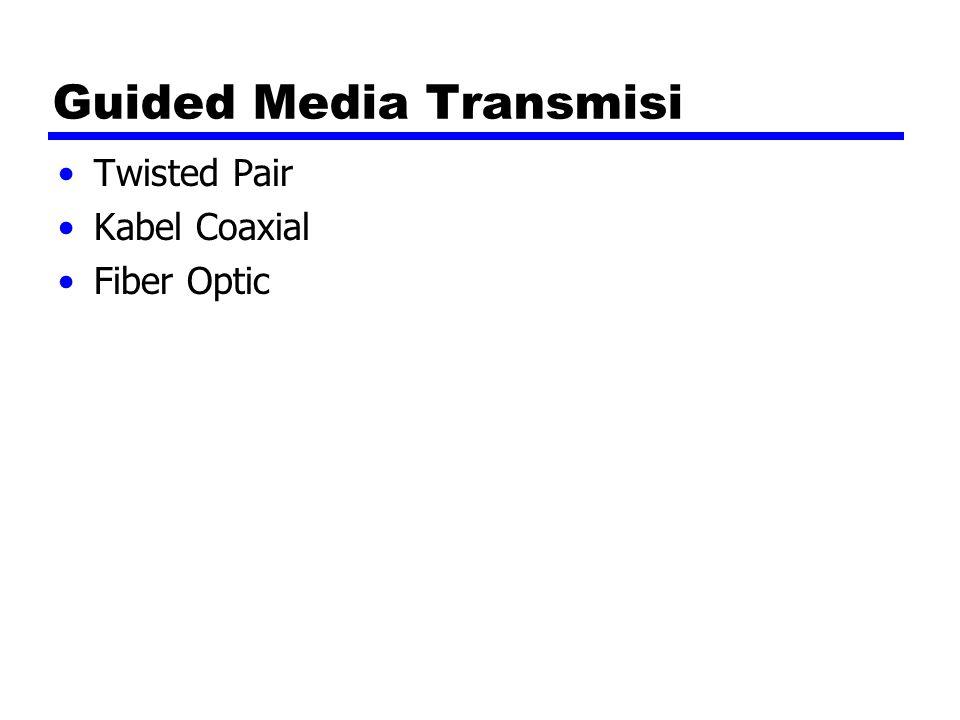 Pemancar Radio Omnidirectional Radio FM Televisi UHF dan VHF Line of sight Suffers from multipath interference —Refleksi