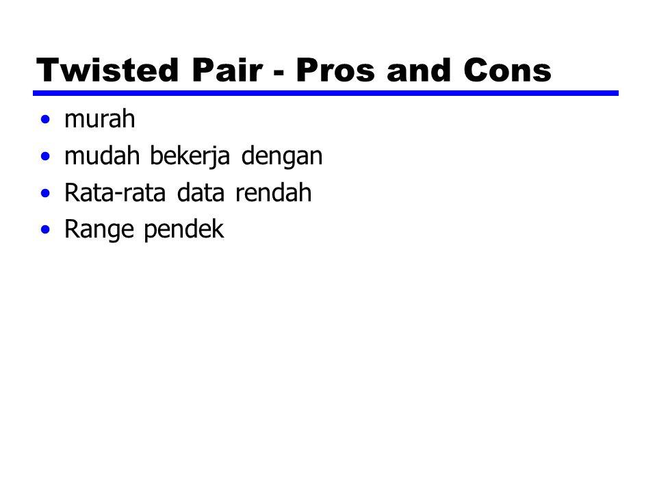 Twisted Pair - Pros and Cons murah mudah bekerja dengan Rata-rata data rendah Range pendek