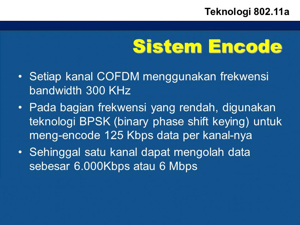 Sistem Encode Setiap kanal COFDM menggunakan frekwensi bandwidth 300 KHz Pada bagian frekwensi yang rendah, digunakan teknologi BPSK (binary phase shift keying) untuk meng-encode 125 Kbps data per kanal-nya Sehinggal satu kanal dapat mengolah data sebesar 6.000Kbps atau 6 Mbps Teknologi 802.11a