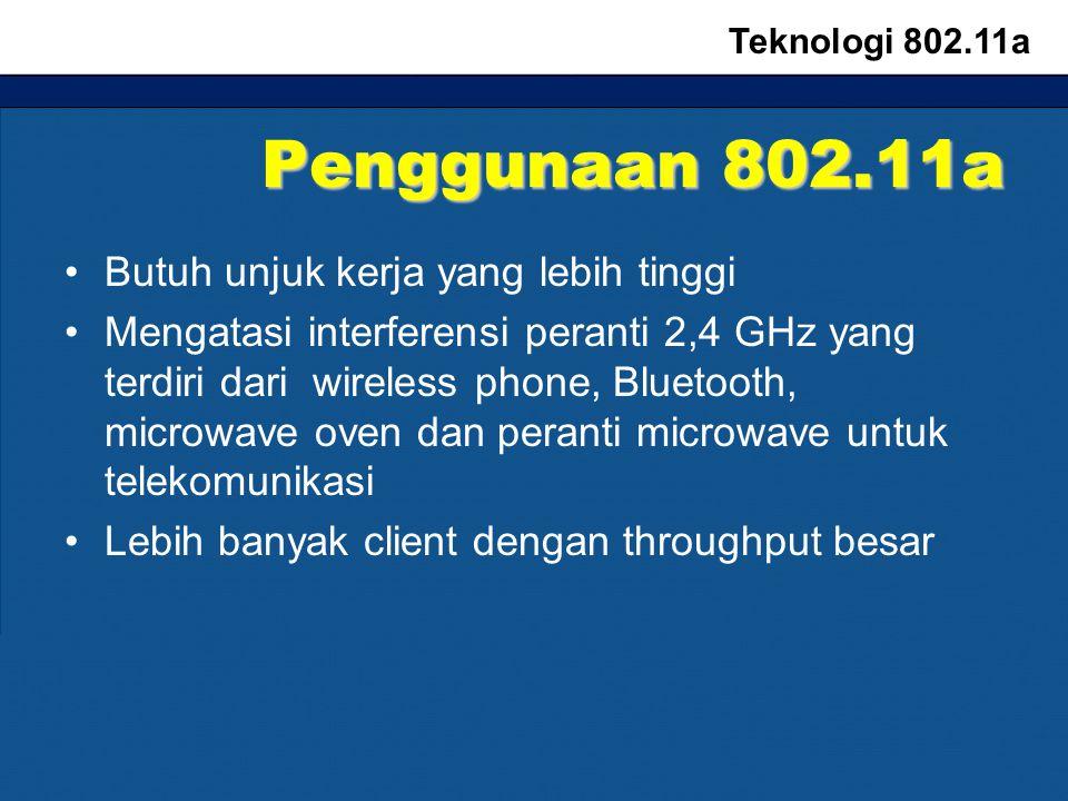 Penggunaan 802.11a Butuh unjuk kerja yang lebih tinggi Mengatasi interferensi peranti 2,4 GHz yang terdiri dari wireless phone, Bluetooth, microwave oven dan peranti microwave untuk telekomunikasi Lebih banyak client dengan throughput besar Teknologi 802.11a