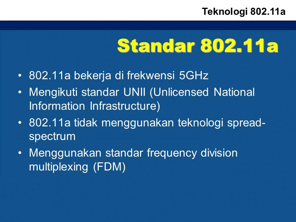 Standar 802.11a 802.11a bekerja di frekwensi 5GHz Mengikuti standar UNII (Unlicensed National Information Infrastructure) 802.11a tidak menggunakan teknologi spread- spectrum Menggunakan standar frequency division multiplexing (FDM) Teknologi 802.11a