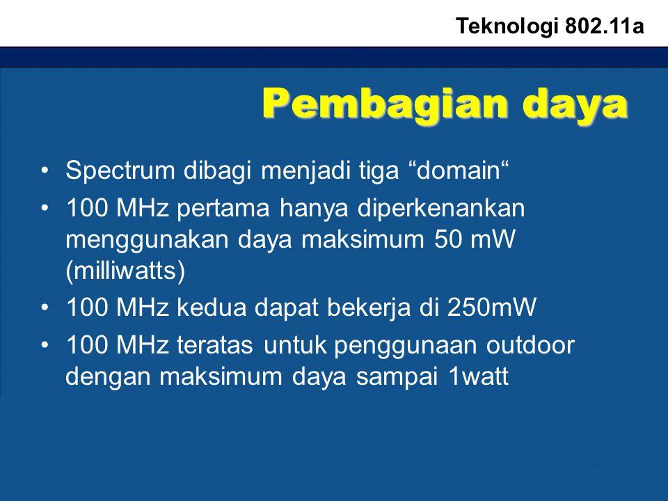 Pembagian daya Spectrum dibagi menjadi tiga domain 100 MHz pertama hanya diperkenankan menggunakan daya maksimum 50 mW (milliwatts) 100 MHz kedua dapat bekerja di 250mW 100 MHz teratas untuk penggunaan outdoor dengan maksimum daya sampai 1watt Teknologi 802.11a