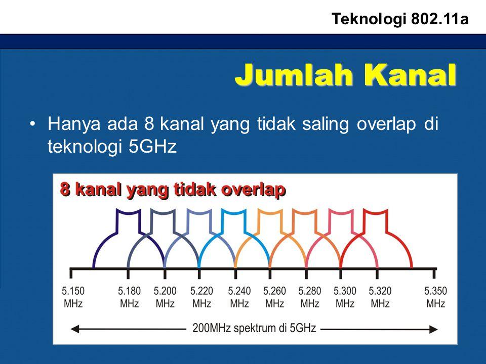 Jumlah Kanal Hanya ada 8 kanal yang tidak saling overlap di teknologi 5GHz Teknologi 802.11a