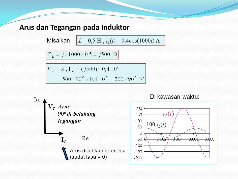 ILIL VLVL Re Im Arus 90 o di belakang tegangan L = 0,5 H, i L (t) = 0,4cos(1000t) A Arus dan Tegangan pada Induktor Arus dijadikan referensi (sudut fa