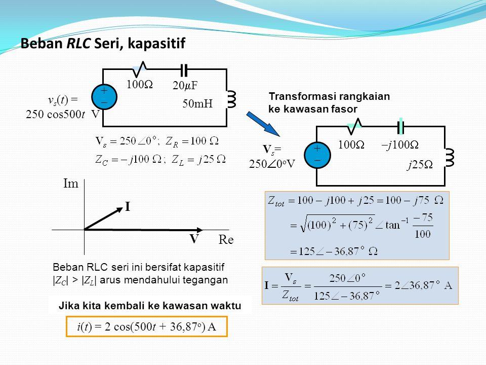 100  j100  j25  V s = 250  0 o V ++ I V Re Im 100  ++ 20  F 50mH v s (t) = 250 cos500t V Transformasi rangkaian ke kawasan fasor Beban RLC