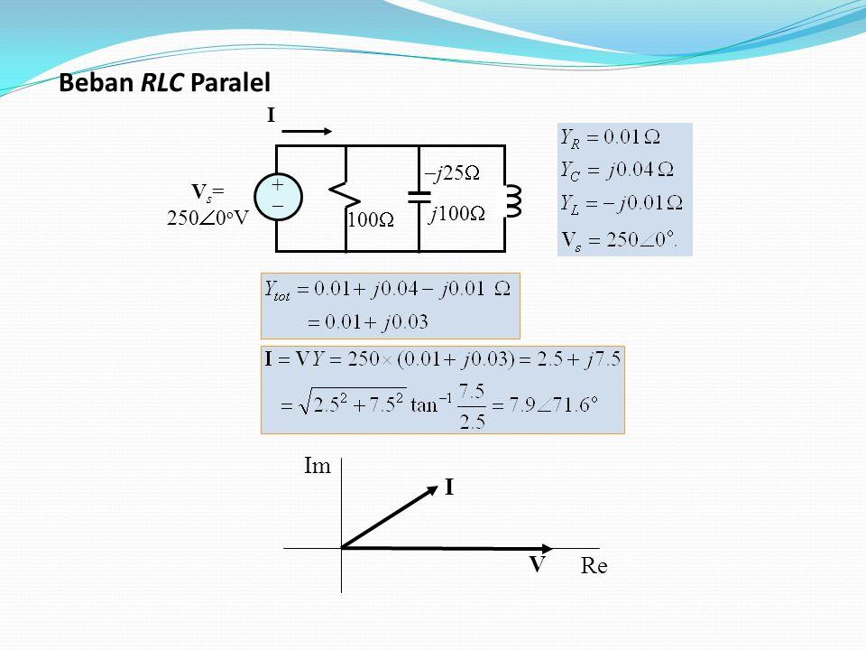 Beban RLC Paralel 100   j25  j100  V s = 250  0 o V ++ I I V Re Im