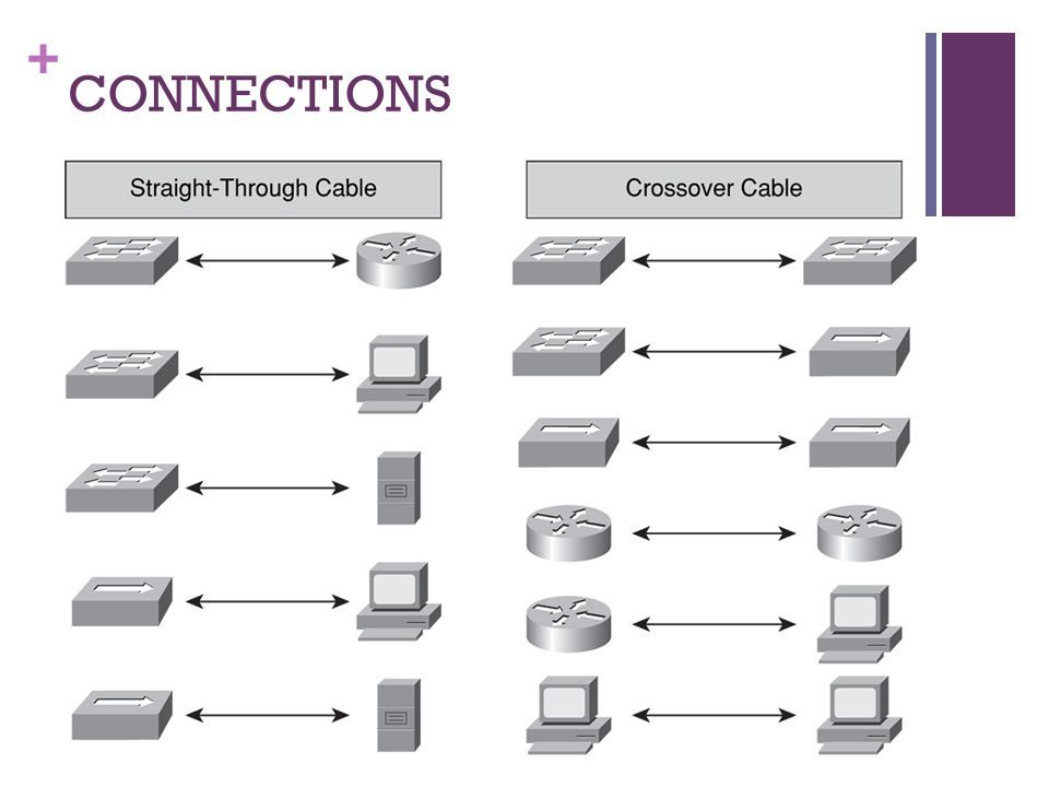 + GELOMBANG RADIO Gelombang radio adalah media transmisi yang dapat digunakan untuk mengirimkan suara ataupun data.