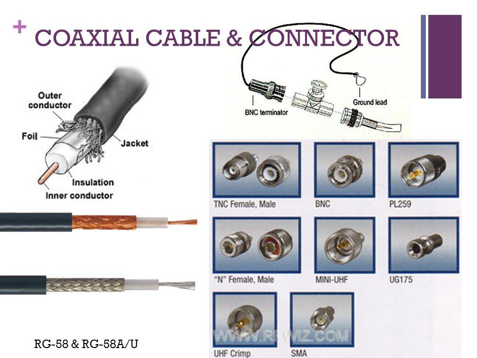 + FIBER OPTIC FO Connectors