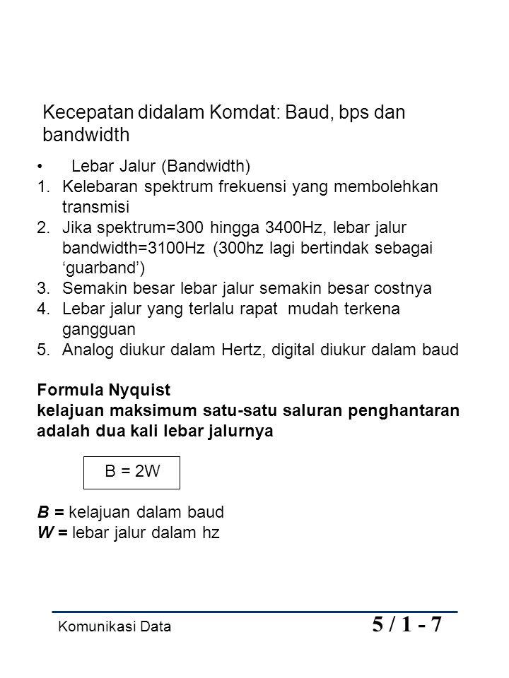 Komunikasi Data 5 / 1 - 7 Kecepatan didalam Komdat: Baud, bps dan bandwidth Lebar Jalur (Bandwidth) 1.Kelebaran spektrum frekuensi yang membolehkan tr
