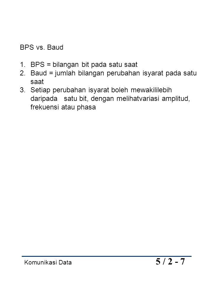 Komunikasi Data 5 / 2 - 7 BPS vs. Baud 1.BPS = bilangan bit pada satu saat 2.Baud = jumlah bilangan perubahan isyarat pada satu saat 3.Setiap perubaha