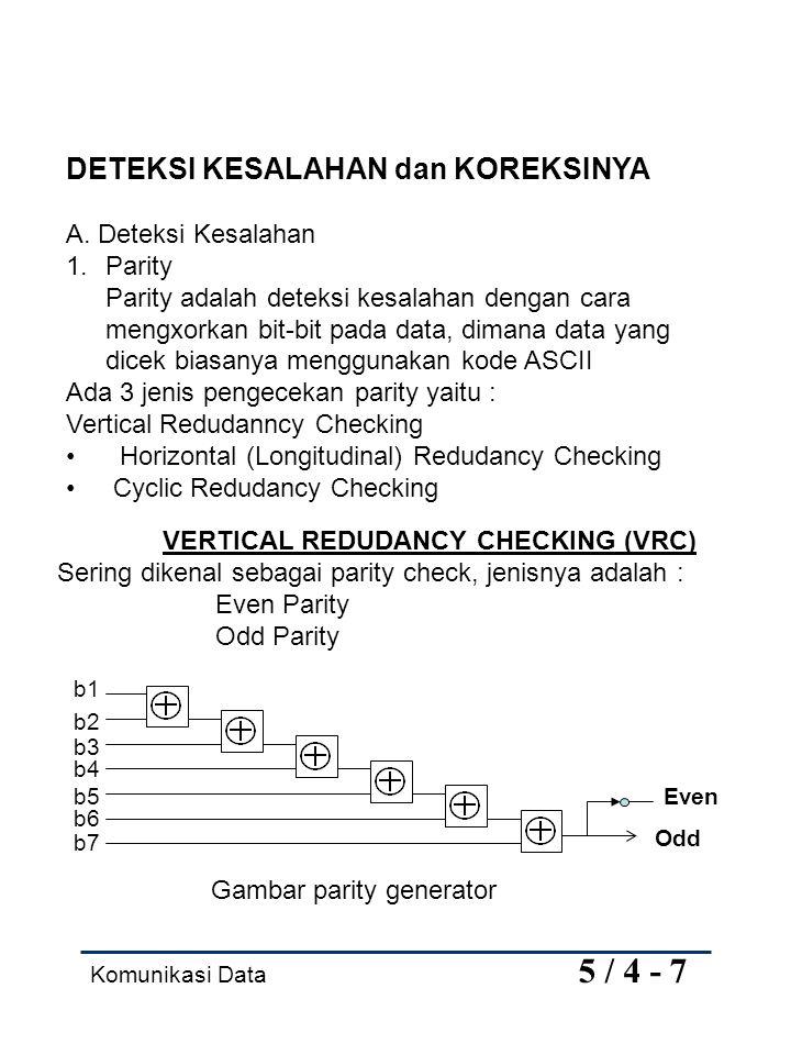 Komunikasi Data 5 / 4 - 7 DETEKSI KESALAHAN dan KOREKSINYA A. Deteksi Kesalahan 1.Parity Parity adalah deteksi kesalahan dengan cara mengxorkan bit-bi