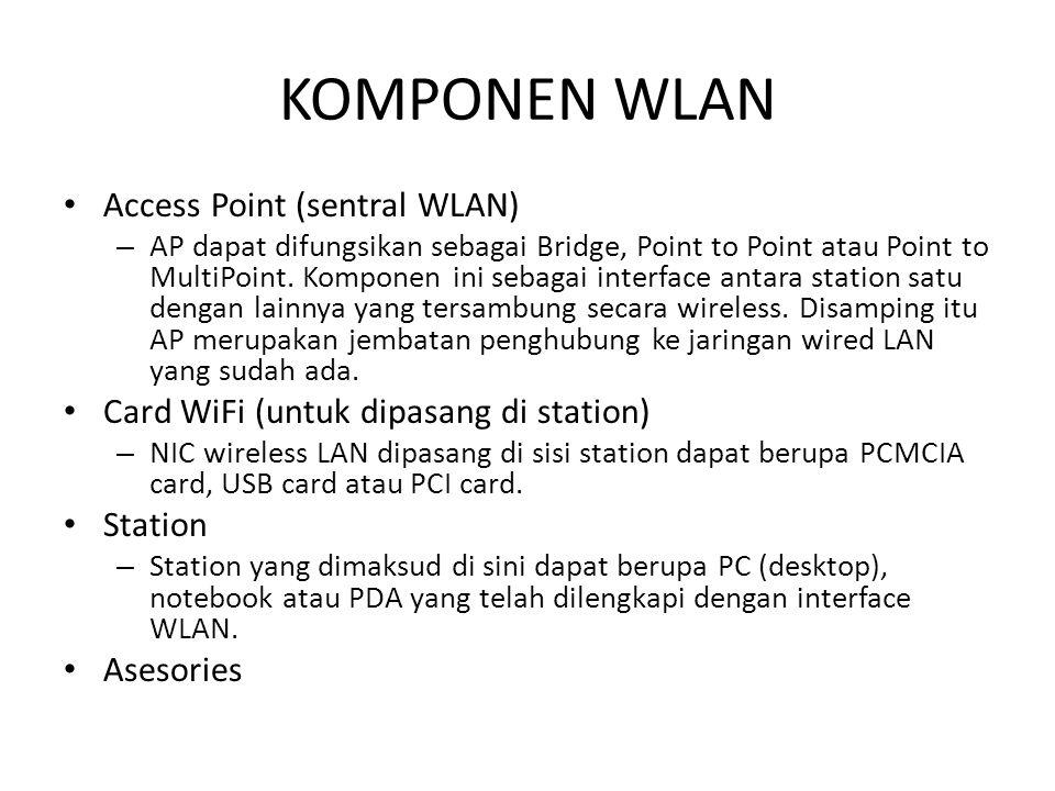 KOMPONEN WLAN Access Point (sentral WLAN) – AP dapat difungsikan sebagai Bridge, Point to Point atau Point to MultiPoint. Komponen ini sebagai interfa