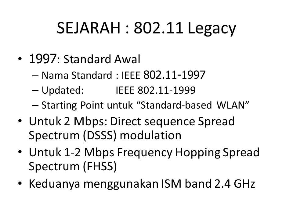 """SEJARAH : 802.11 Legacy 1997: Standard Awal – Nama Standard : IEEE 802.11-1997 – Updated: IEEE 802.11-1999 – Starting Point untuk """"Standard-based WLAN"""