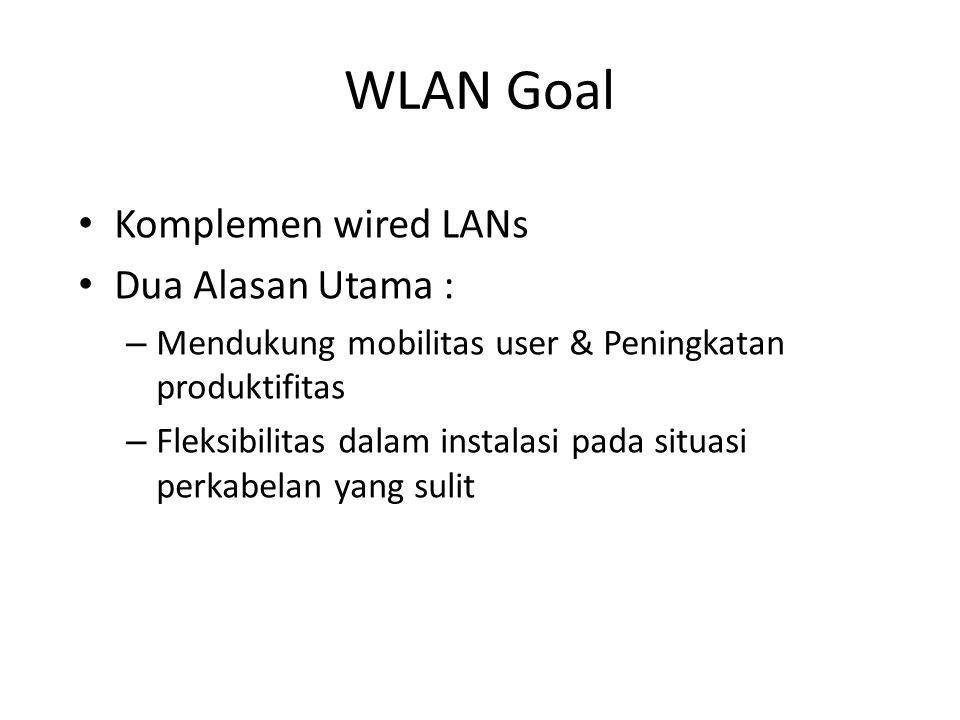 WLAN Goal Komplemen wired LANs Dua Alasan Utama : – Mendukung mobilitas user & Peningkatan produktifitas – Fleksibilitas dalam instalasi pada situasi