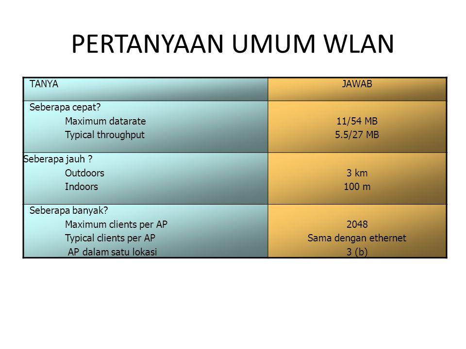 PERTANYAAN UMUM WLAN TANYAJAWAB Seberapa cepat? Maximum datarate Typical throughput 11/54 MB 5.5/27 MB Seberapa jauh ? Outdoors Indoors 3 km 100 m Seb
