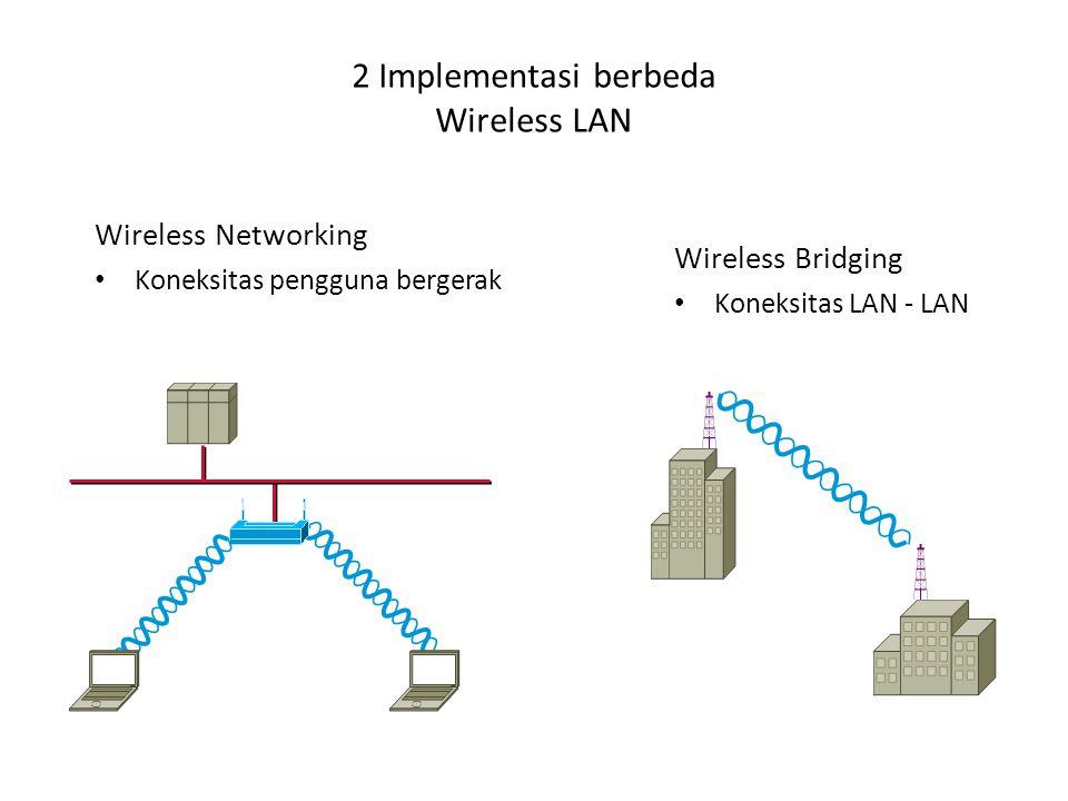 2 Implementasi berbeda Wireless LAN Wireless Networking Koneksitas pengguna bergerak Wireless Bridging Koneksitas LAN - LAN
