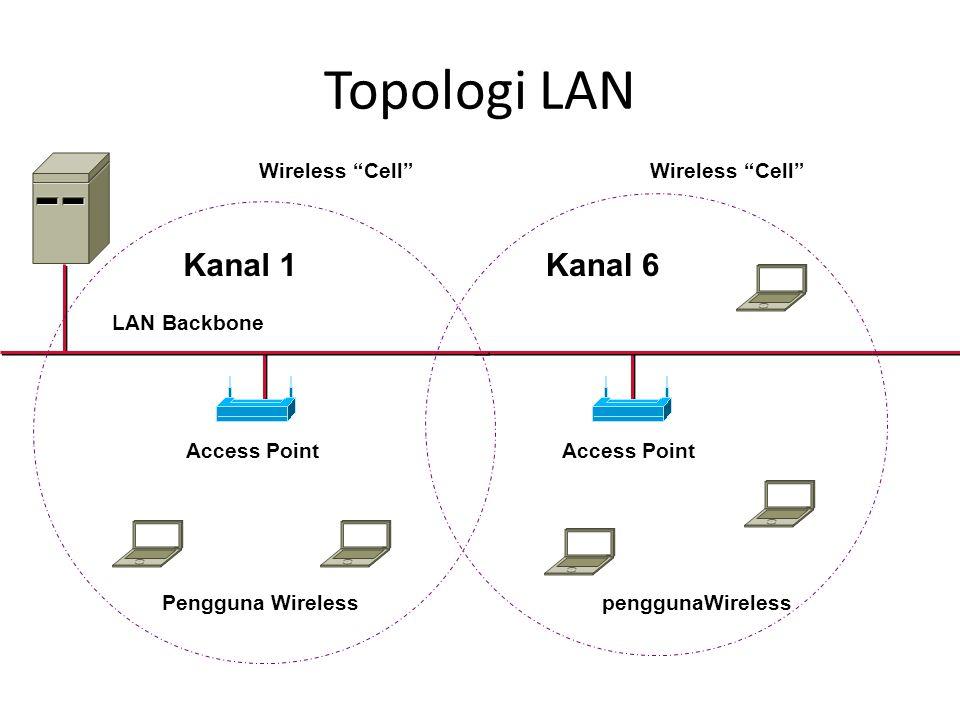 "Topologi LAN Access Point Wireless ""Cell"" Kanal 6 Pengguna Wireless LAN Backbone Kanal 1 Access Point Wireless ""Cell"" penggunaWireless"