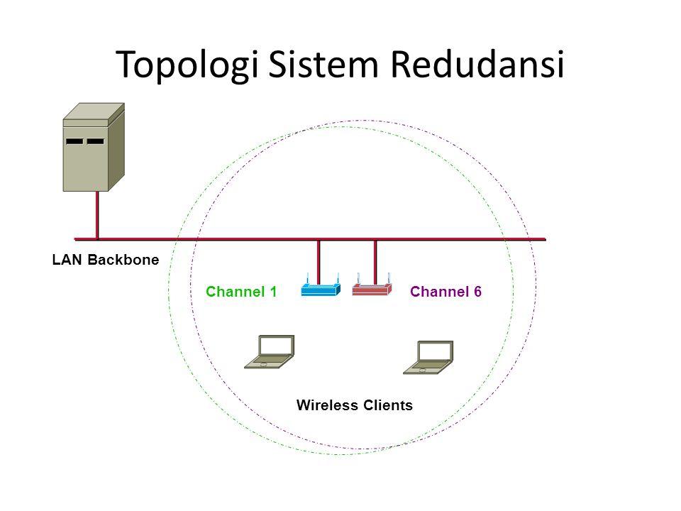 Topologi Sistem Redudansi Wireless Clients LAN Backbone Channel 1Channel 6