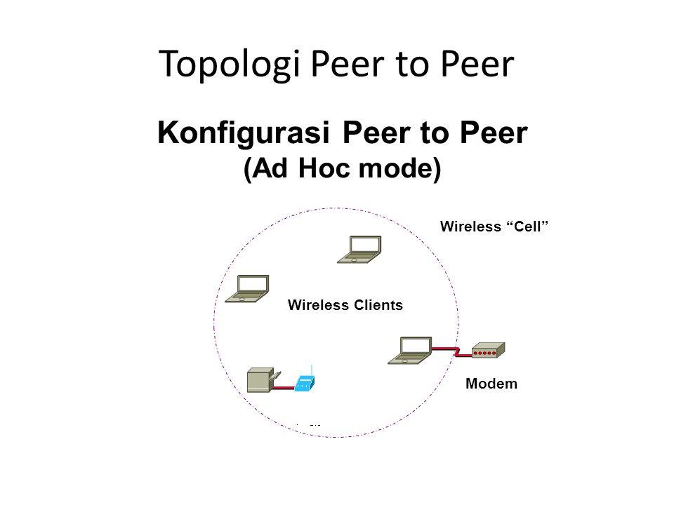 "Topologi Peer to Peer Konfigurasi Peer to Peer (Ad Hoc mode) Wireless Clients Wireless ""Cell"" Modem"