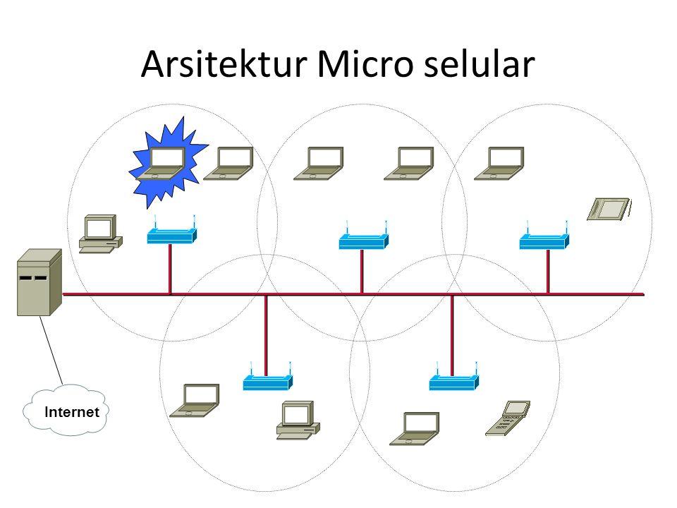 Arsitektur Micro selular Internet