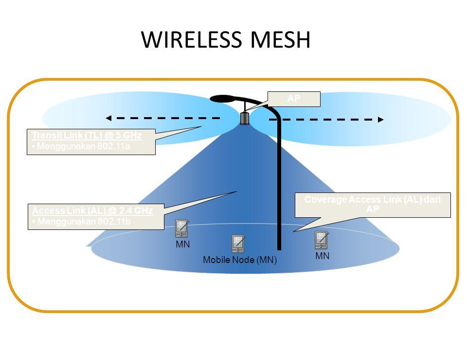 WIRELESS MESH Transit Link (TL) @ 5 GHz Menggunakan 802.11a Access Link (AL) @ 2.4 GHz Menggunakan 802.11b AP MN Coverage Access Link (AL) dari AP Mob