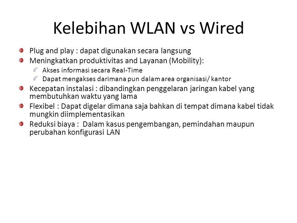 Kelebihan WLAN vs Wired Plug and play : dapat digunakan secara langsung Meningkatkan produktivitas and Layanan (Mobility): Akses informasi secara Real