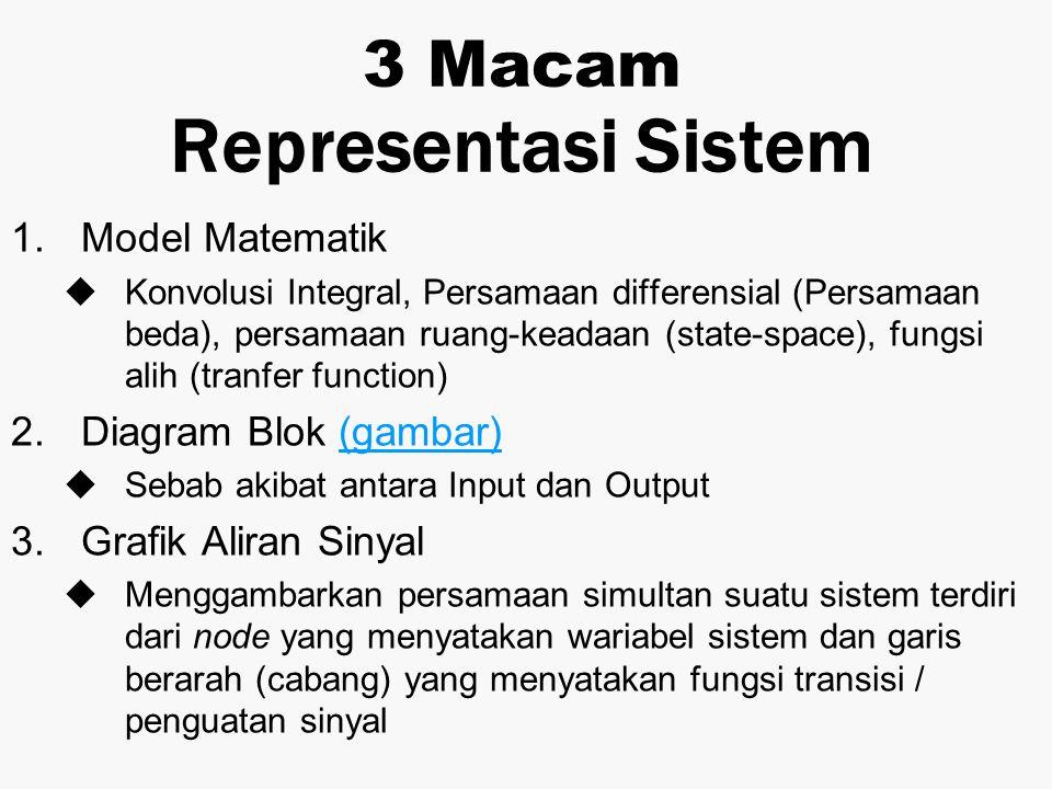3 Macam Representasi Sistem 1.Model Matematik  Konvolusi Integral, Persamaan differensial (Persamaan beda), persamaan ruang-keadaan (state-space), fungsi alih (tranfer function) 2.Diagram Blok (gambar)(gambar)  Sebab akibat antara Input dan Output 3.Grafik Aliran Sinyal  Menggambarkan persamaan simultan suatu sistem terdiri dari node yang menyatakan wariabel sistem dan garis berarah (cabang) yang menyatakan fungsi transisi / penguatan sinyal