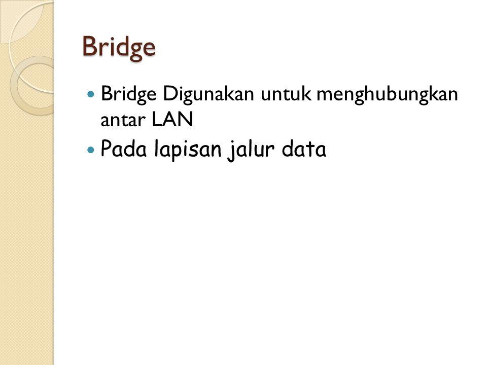 Bridge Bridge Digunakan untuk menghubungkan antar LAN Pada lapisan jalur data