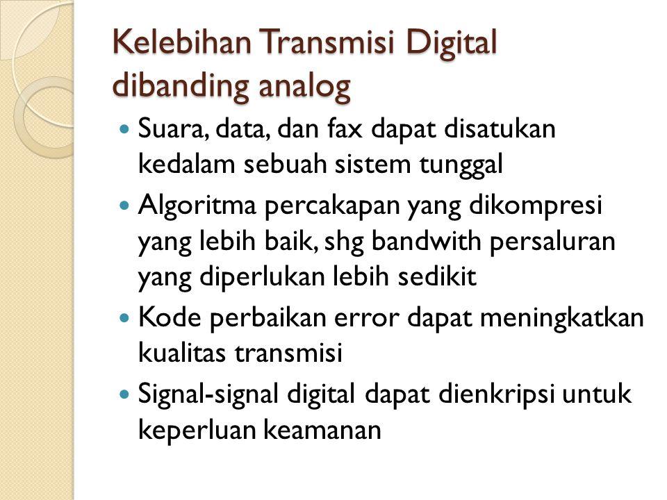 Kelebihan Transmisi Digital dibanding analog Suara, data, dan fax dapat disatukan kedalam sebuah sistem tunggal Algoritma percakapan yang dikompresi y