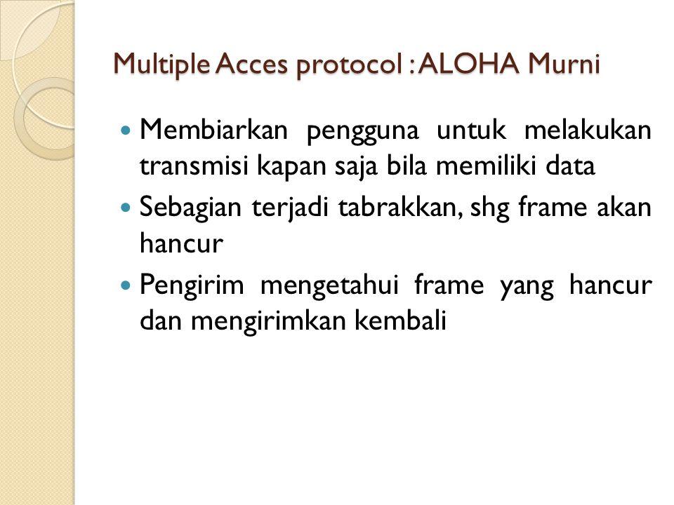 Multiple Acces protocol : ALOHA Murni Membiarkan pengguna untuk melakukan transmisi kapan saja bila memiliki data Sebagian terjadi tabrakkan, shg fram