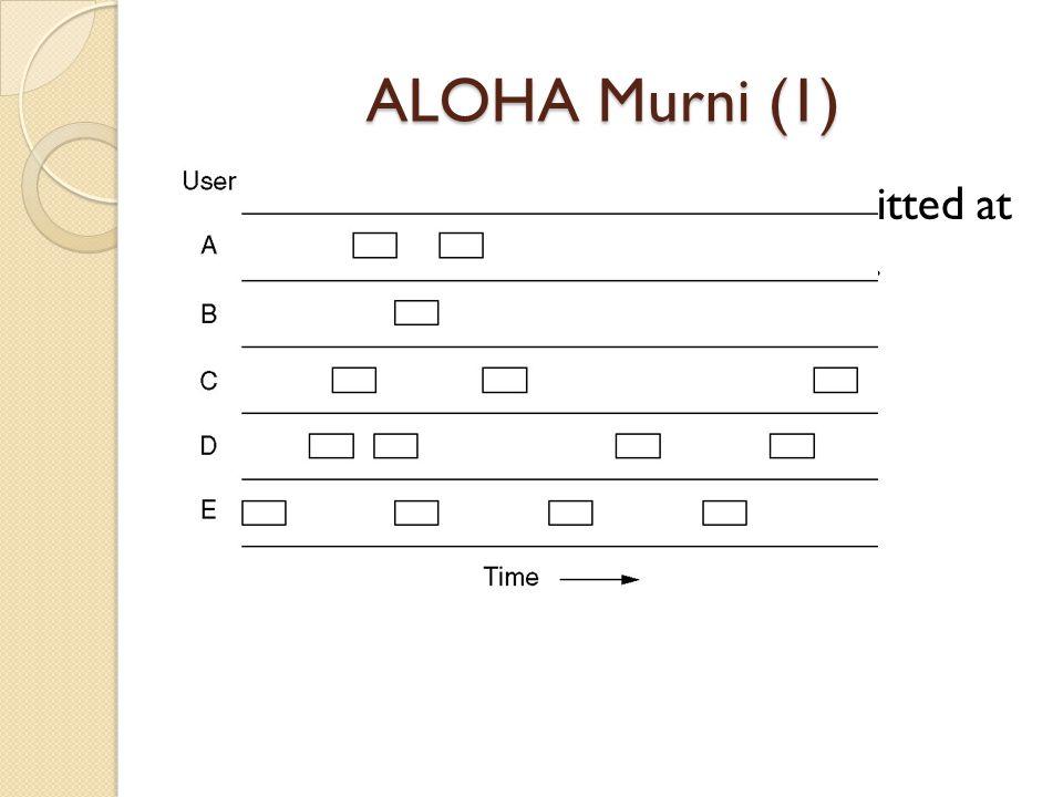 t t 0 + t vulnerable Tabrakan dengan awal frame yang diarsir Tabrakan dengan akhir frame yang diarsir t 0 + 2 tt 0 + 3 t waktu t = waktu yang dibutuhkan untuk mengirim sebuah frame ALOHA Murni (1)