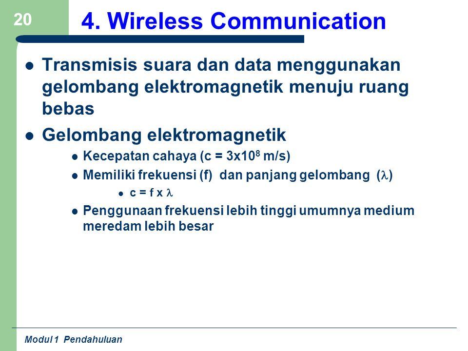 Modul 1 Pendahuluan 20 4. Wireless Communication Transmisis suara dan data menggunakan gelombang elektromagnetik menuju ruang bebas Gelombang elektrom