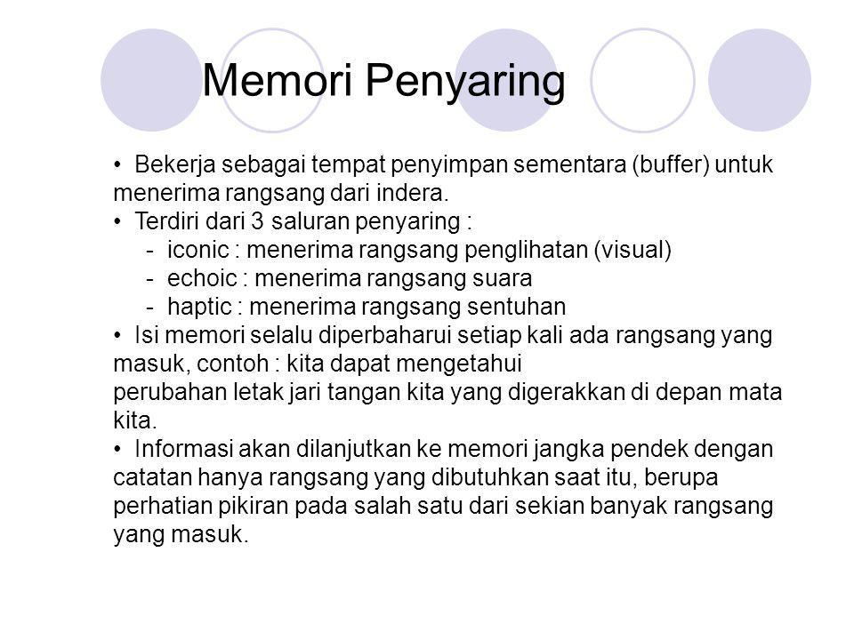 Memori Jangka Pendek Memori jangka pendek/memori kerja bertindak sebagai tempat menyimpan data sementara, digunakan untuk menyimpan informasi yang hanya dibutuhkan sesaat.
