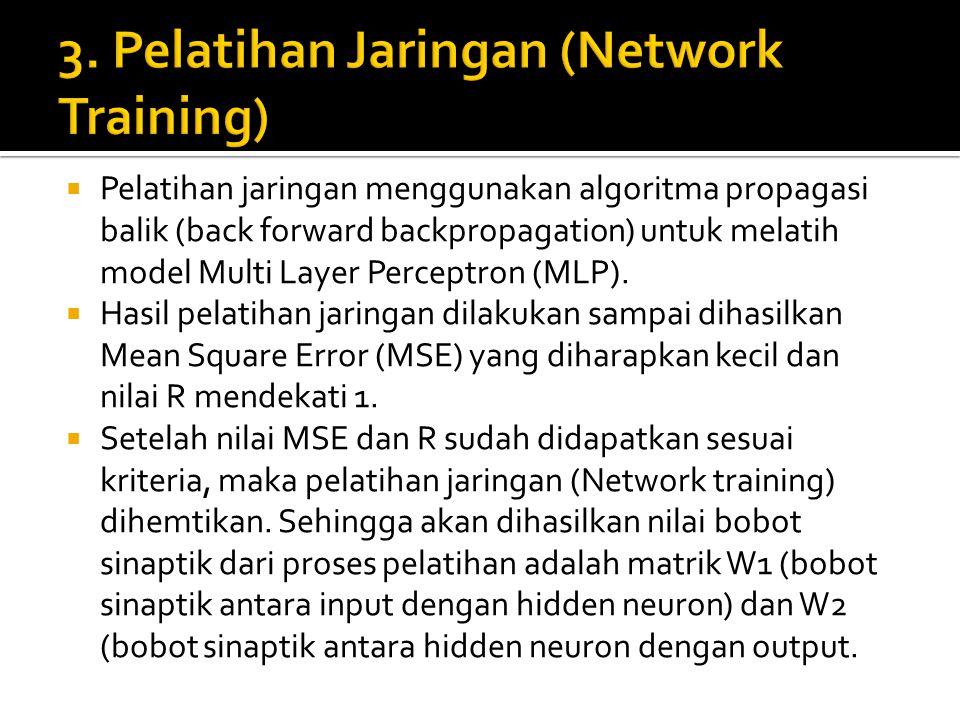  Pelatihan jaringan menggunakan algoritma propagasi balik (back forward backpropagation) untuk melatih model Multi Layer Perceptron (MLP).  Hasil pe