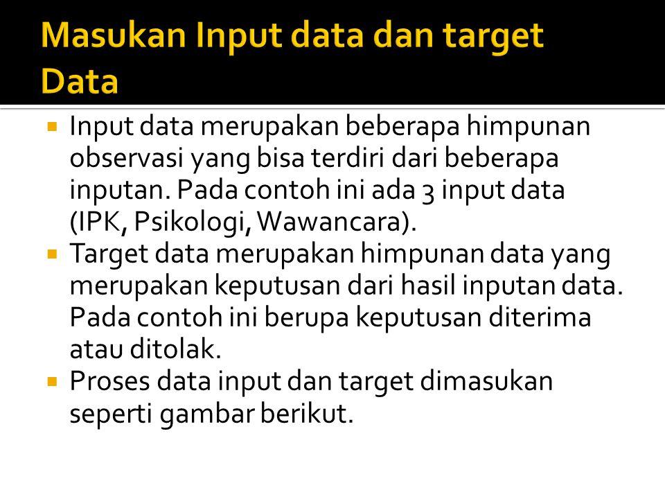  Input data merupakan beberapa himpunan observasi yang bisa terdiri dari beberapa inputan. Pada contoh ini ada 3 input data (IPK, Psikologi, Wawancar