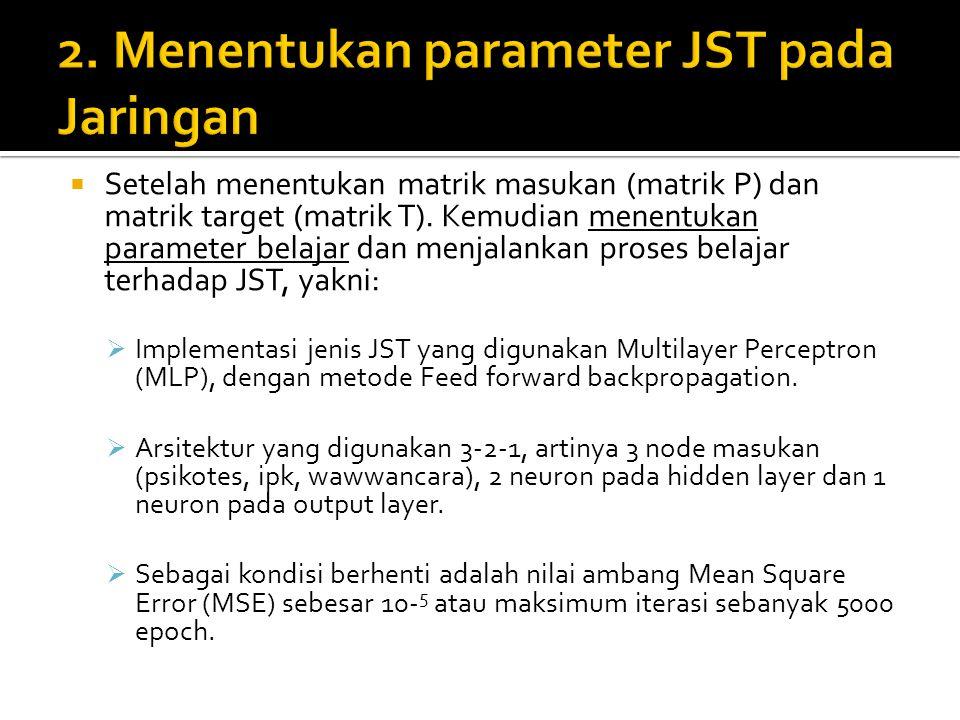  Setelah menentukan matrik masukan (matrik P) dan matrik target (matrik T). Kemudian menentukan parameter belajar dan menjalankan proses belajar terh