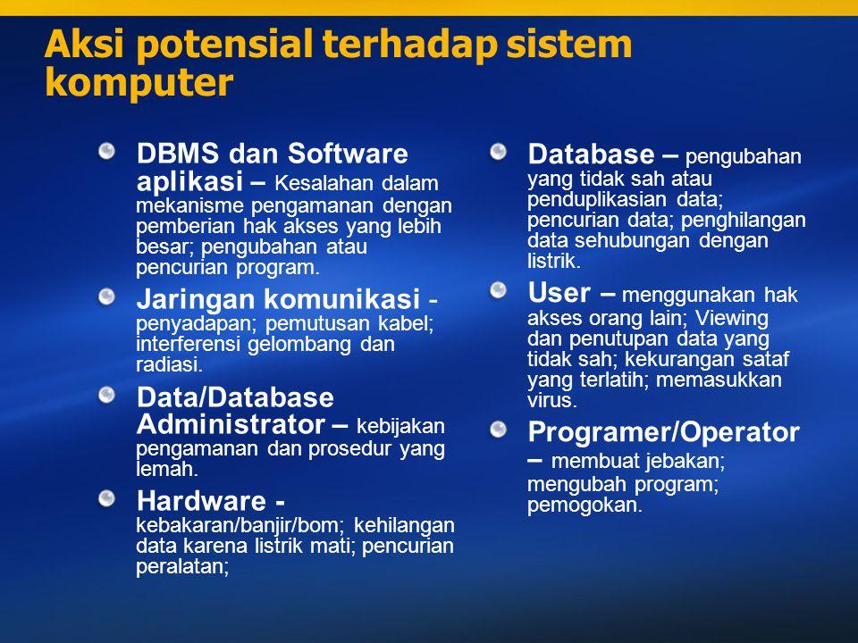 Pencegahan – Pengendalian berbasis komputer Otorisasi dan autentikasi View Backup dan Recovery Integritas Enkripsi Teknologi RAID
