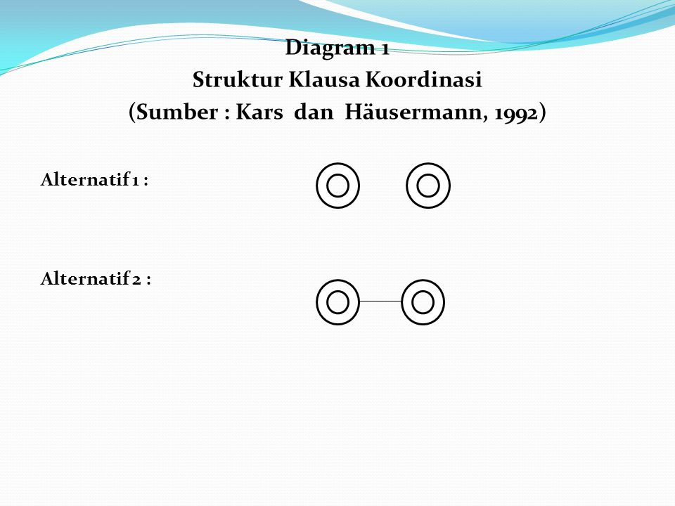 Diagram 1 Struktur Klausa Koordinasi (Sumber : Kars dan Häusermann, 1992) Alternatif 1 : Alternatif 2 :