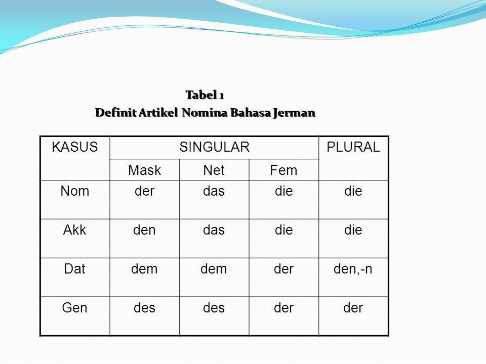 Tabel 1 Definit Artikel Nomina Bahasa Jerman KASUSSINGULARPLURAL MaskNetFem Nomderdasdie Akkdendasdie Datdem derden,-n Gendes der