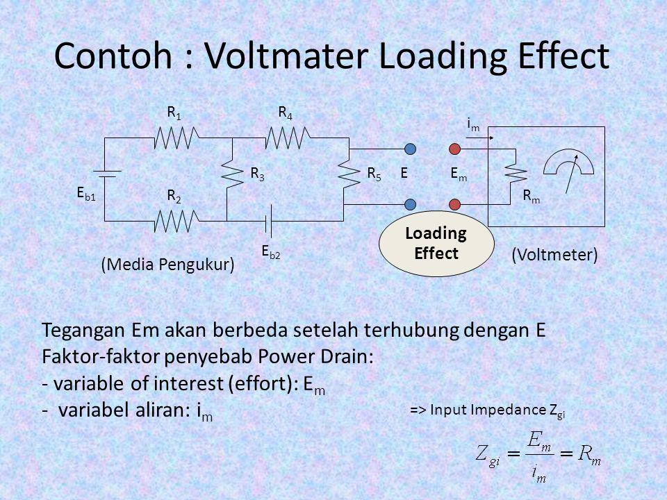 Contoh : Voltmater Loading Effect E b1 ER5R5 R4R4 R3R3 R1R1 R2R2 RmRm E b2 EmEm imim Loading Effect Tegangan Em akan berbeda setelah terhubung dengan