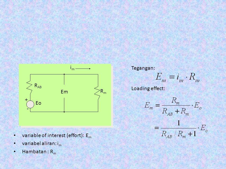 variable of interest (effort): E m variabel aliran: i m Hambatan : R m + - EoEo EmEm imim RmRm R AB Tegangan: Loading effect: