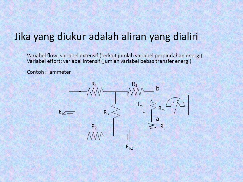 Jika yang diukur adalah aliran yang dialiri Variabel flow: variabel extensif (terkait jumlah variabel perpindahan energi) Variabel effort: variabel in