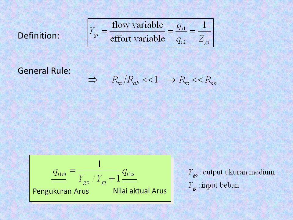 Definition: General Rule: Pengukuran Arus Nilai aktual Arus