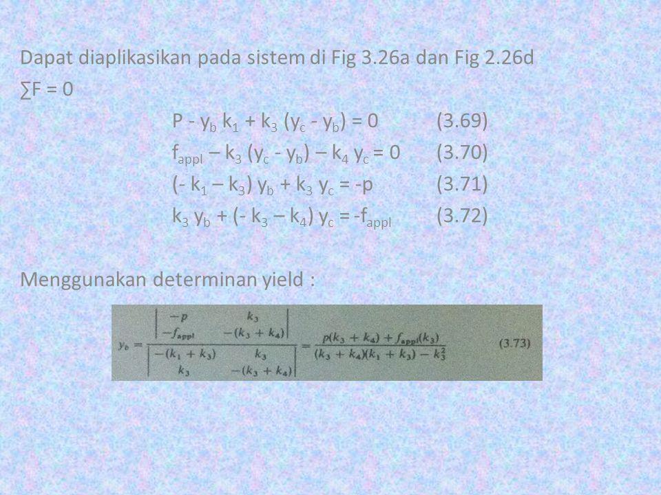 Dapat diaplikasikan pada sistem di Fig 3.26a dan Fig 2.26d ∑F = 0 P - y b k 1 + k 3 (y c - y b ) = 0(3.69) f appl – k 3 (y c - y b ) – k 4 y c = 0(3.7