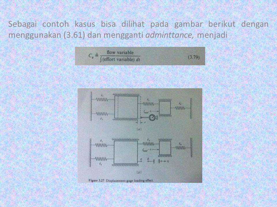 Sebagai contoh kasus bisa dilihat pada gambar berikut dengan menggunakan (3.61) dan mengganti adminttance, menjadi