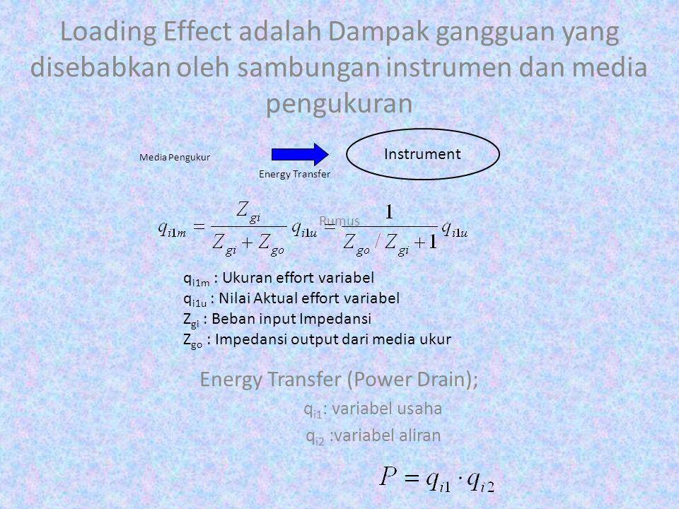 Loading Effect adalah Dampak gangguan yang disebabkan oleh sambungan instrumen dan media pengukuran Rumus Energy Transfer (Power Drain); q i1 : variab