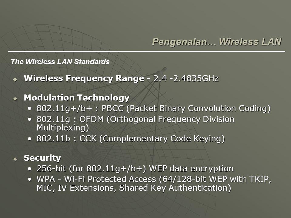  Wireless Frequency Range - 2.4 -2.4835GHz  Modulation Technology 802.11g+/b+ : PBCC (Packet Binary Convolution Coding)802.11g+/b+ : PBCC (Packet Bi