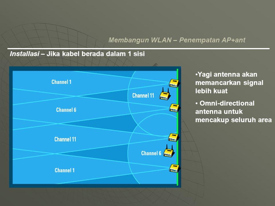 Yagi antenna akan memancarkan signal lebih kuat Omni-directional antenna untuk mencakup seluruh area Installasi – Jika kabel berada dalam 1 sisi Memba
